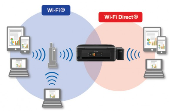 how to connect wireless printer to hotspot
